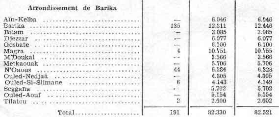 barika.jpg
