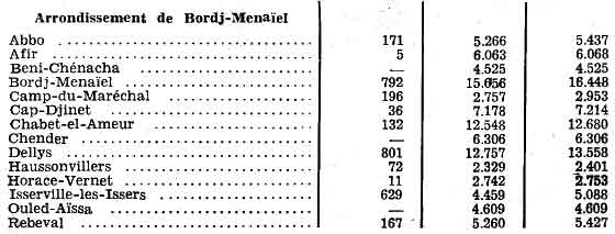 bordj_menaiel1.jpg