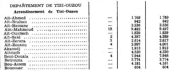 tizi_ouzou1.jpg