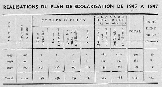 13_scolarisation.jpg